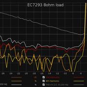 EC7293-8ohm-load