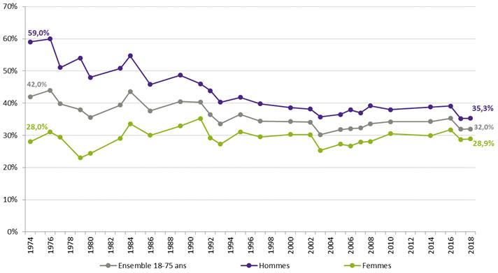 La cigarette dans PBLV Graph11