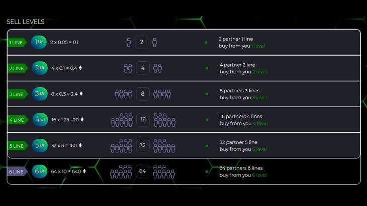 etrix-matrix-mlm-clone-script