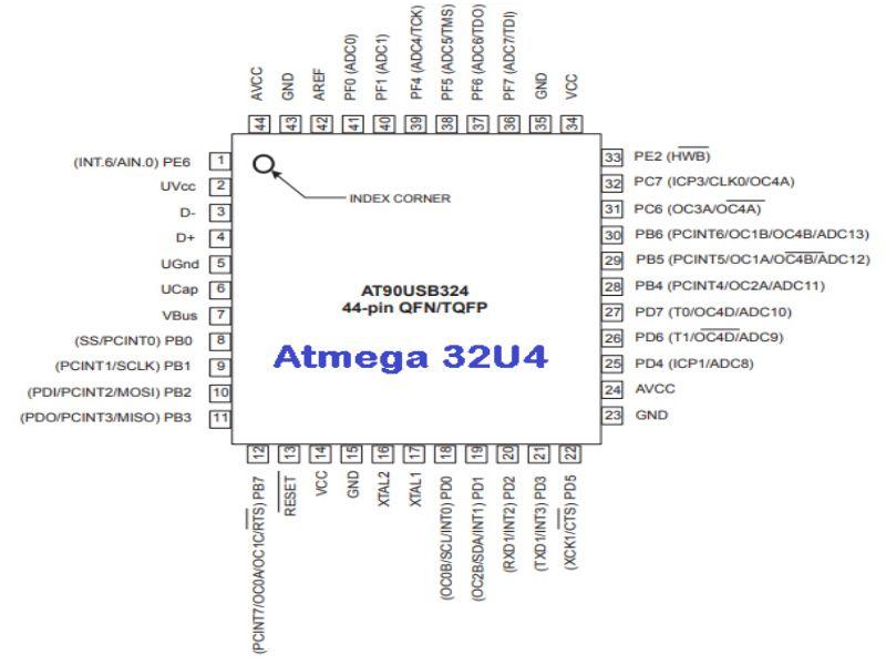 ATMEGA32-U4-TQFP-003