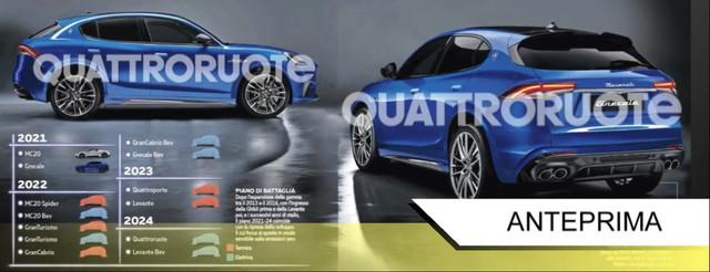 2021 - [Maserati] Grecale  - Page 2 41917570-DB6-A-4976-81-F5-658344-D1-EF04