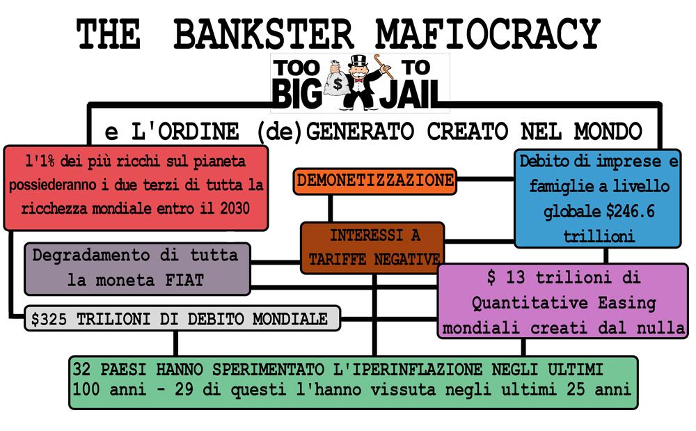 Mafiocracy