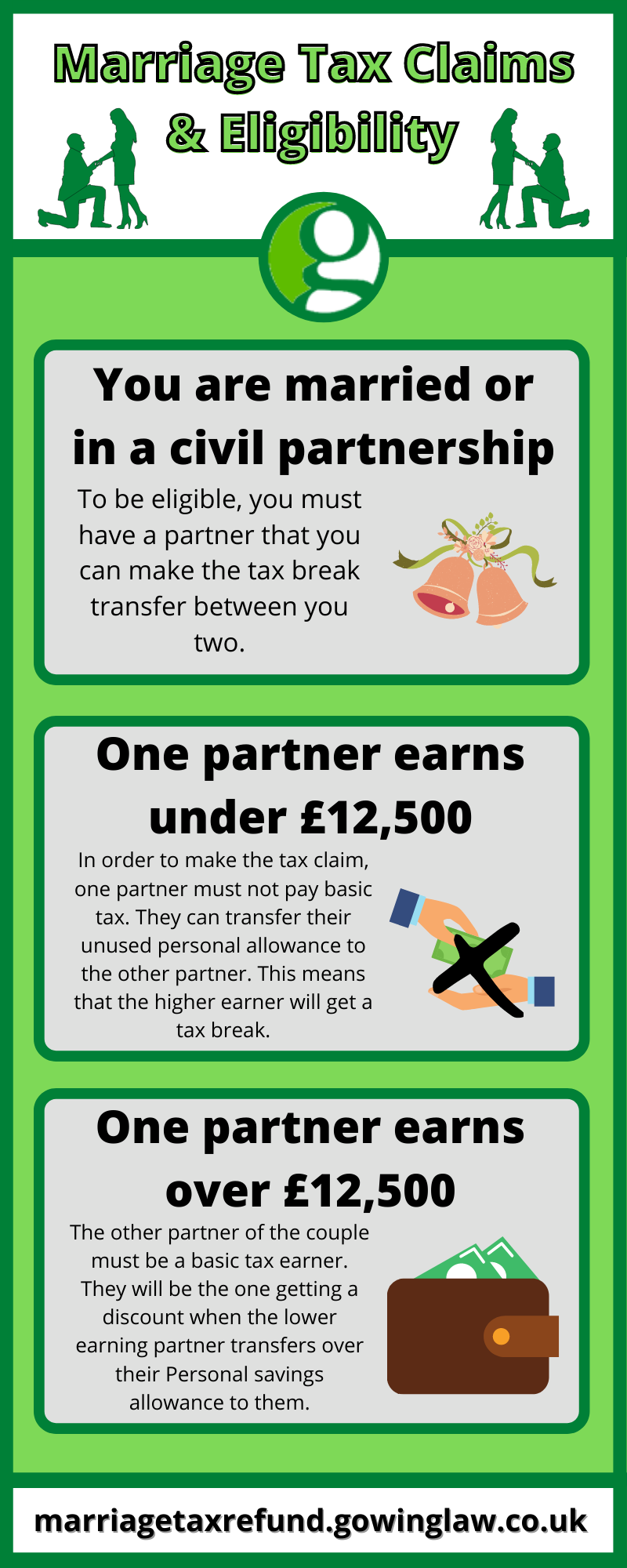 marriage tax claims infographic