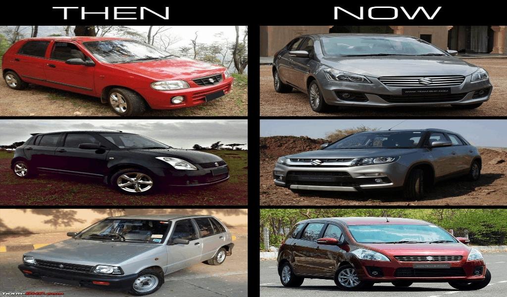 Prices Automotive