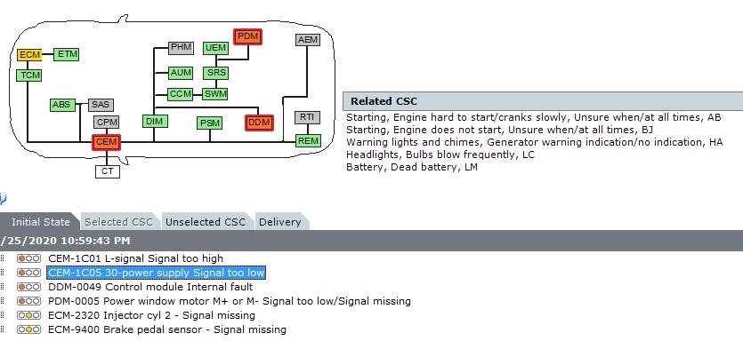 Error-CEM-1-C05