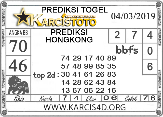 Prediksi Togel HONGKONG KARCISTOTO 04 MARET 2019