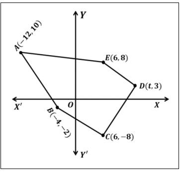 higher-math