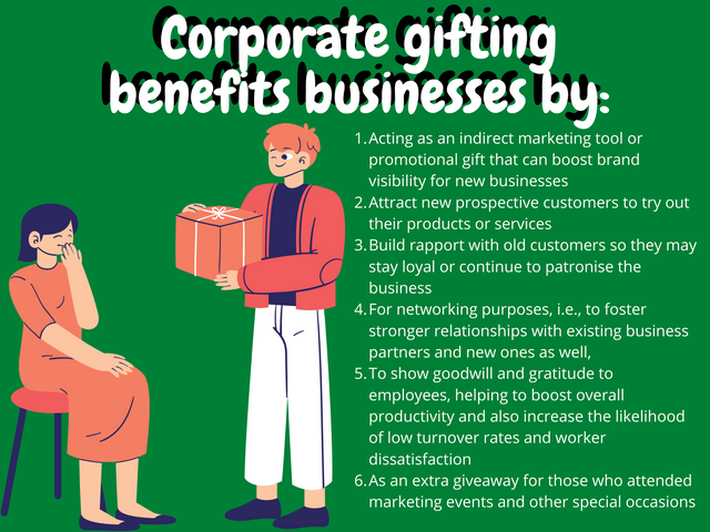 Corporate-gifting-benefits-businesses-by