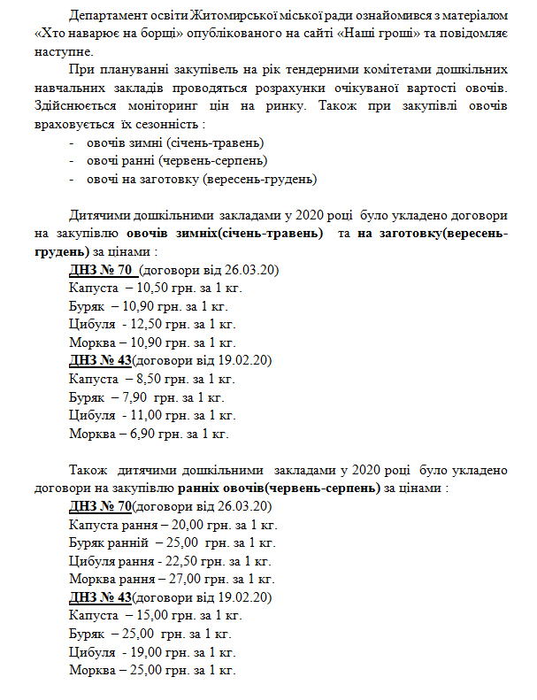 image - Житомирський департамент освіти пояснив, що дитсадки купували за 25 грн/кг молоді буряки, а «старі» коштували дешевше