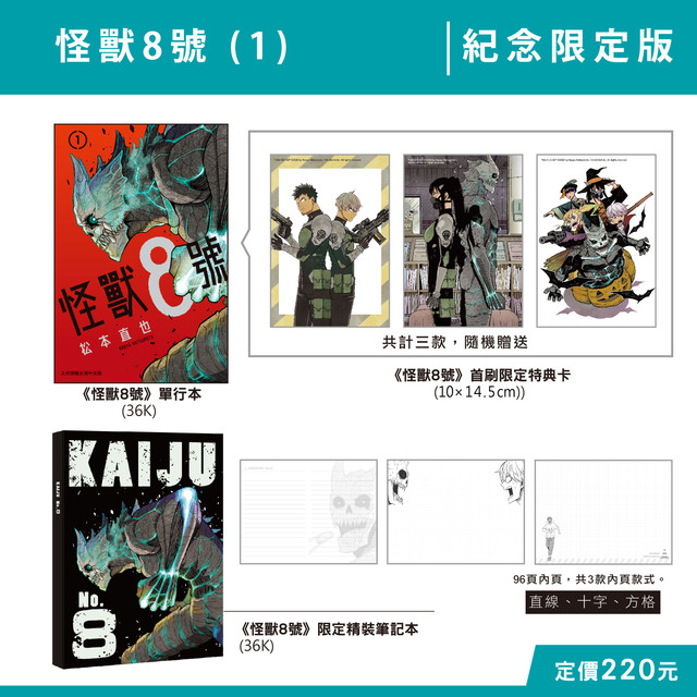 怪獸、來襲!!!『少年Jump+』 熱銷話題作品《怪獸8號》  7/2各大網路書店同步開放預購!! 04-8-1