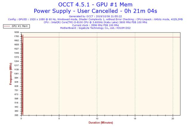 2019-10-06-21h55-Frequency-GPU-1-Mem