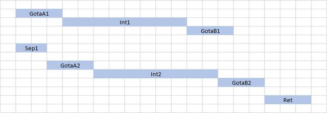 Cronograma-2-v-lvulas.jpg