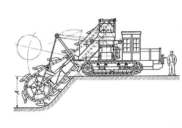 https://i.ibb.co/bzncNKF/a7v-blueprint-trench-digger-machine.jpg