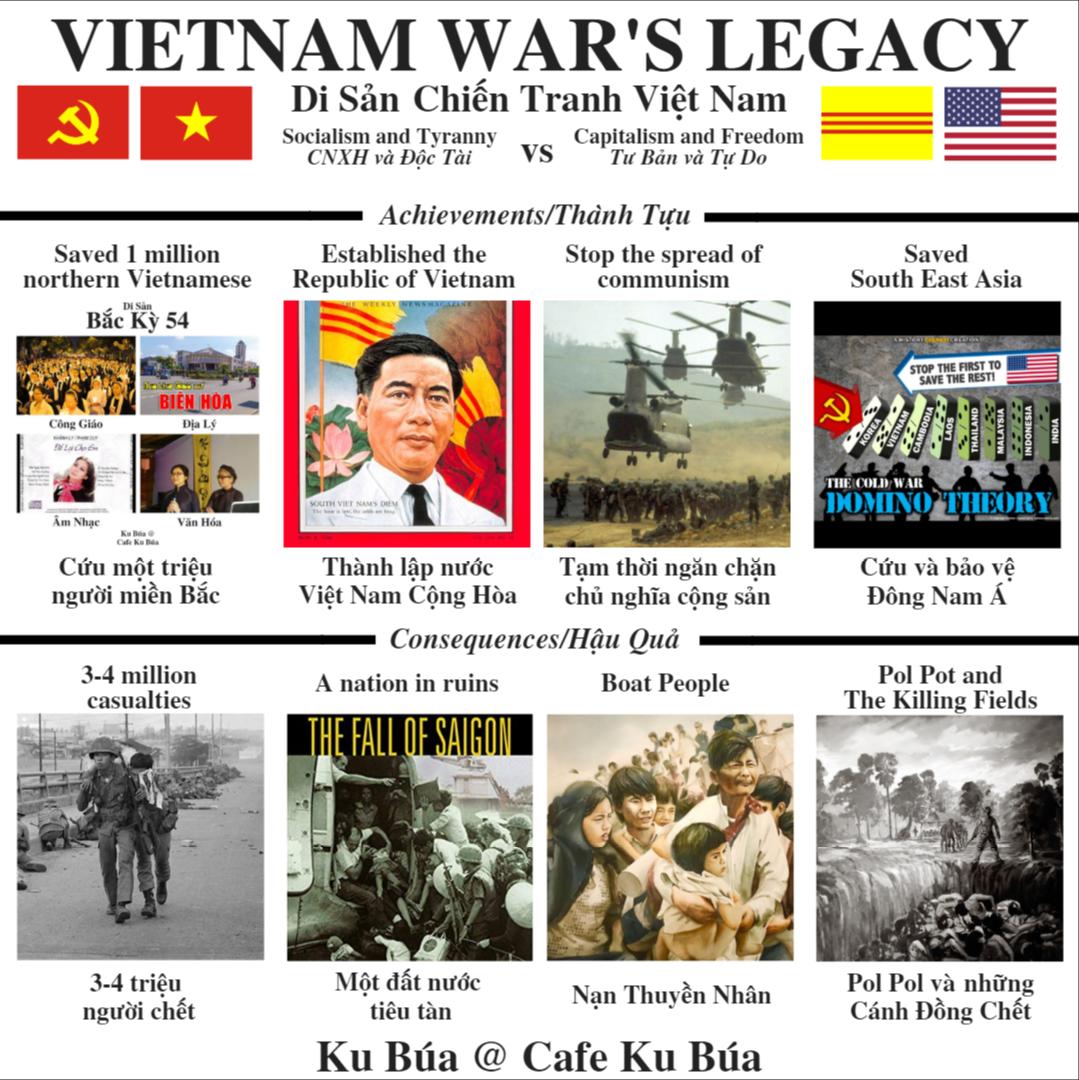 VIETNAM WAR'S LEGACY – DI SẢN CHIẾN TRANH VIỆT NAM