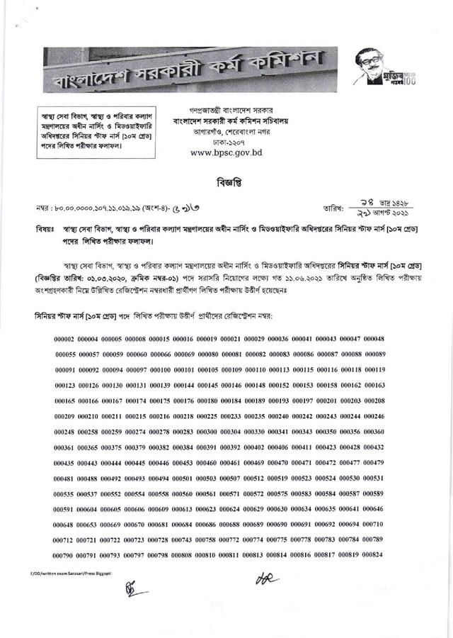 bdjobresults-com-BPSC-Senior-Staff-Nurse-Result-2021-page-001