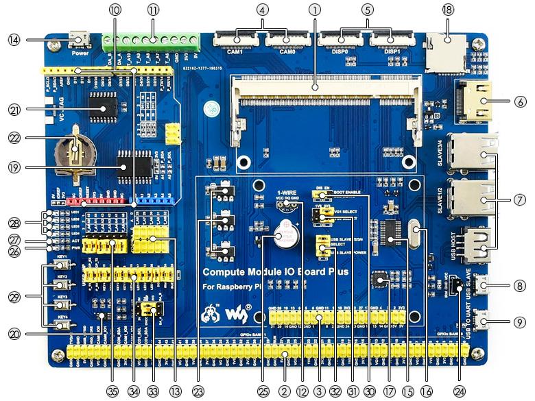 Compute-Module-IO-Board-Plus-intro
