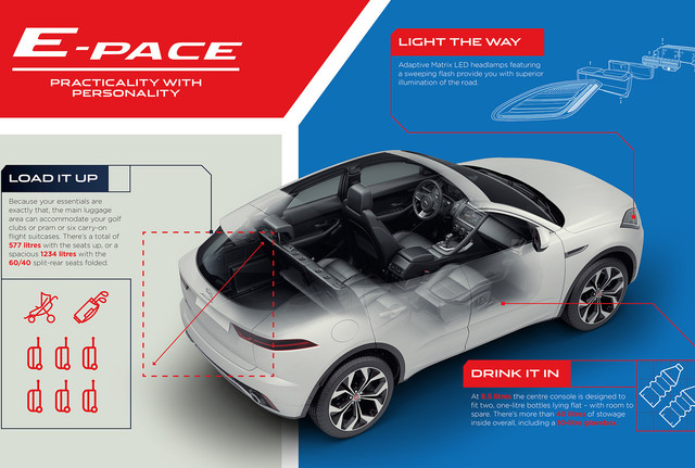 2018-jaguar-e-pace-91-1600x1200.jpg
