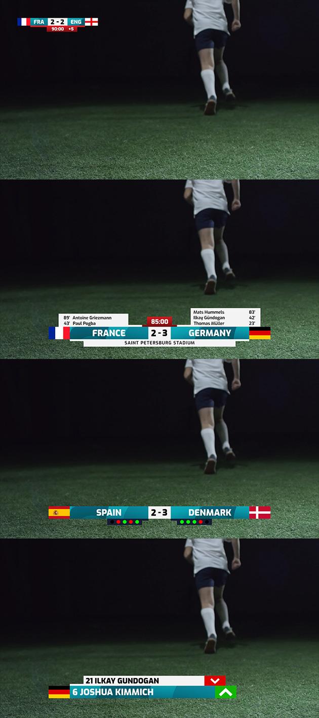 Euro Soccer 2020 - 5