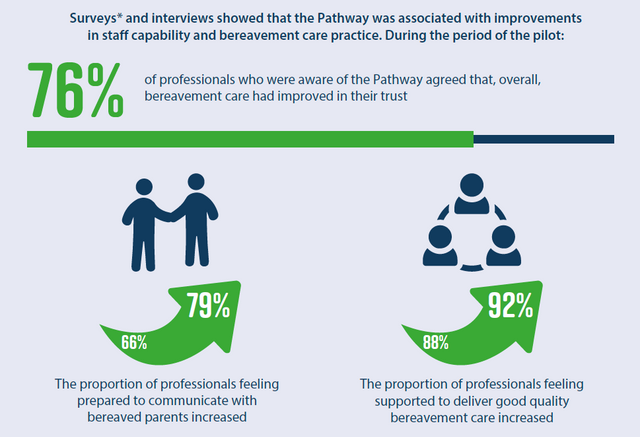 NBCP-wave-to-evaluation-infographic-3