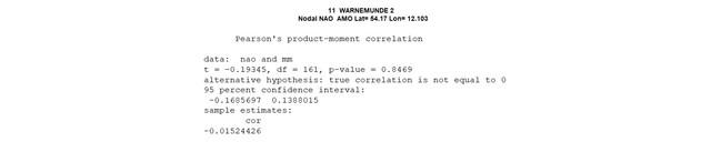 11-WARNEMUNDE-2-correlation-nao-mm.jpg