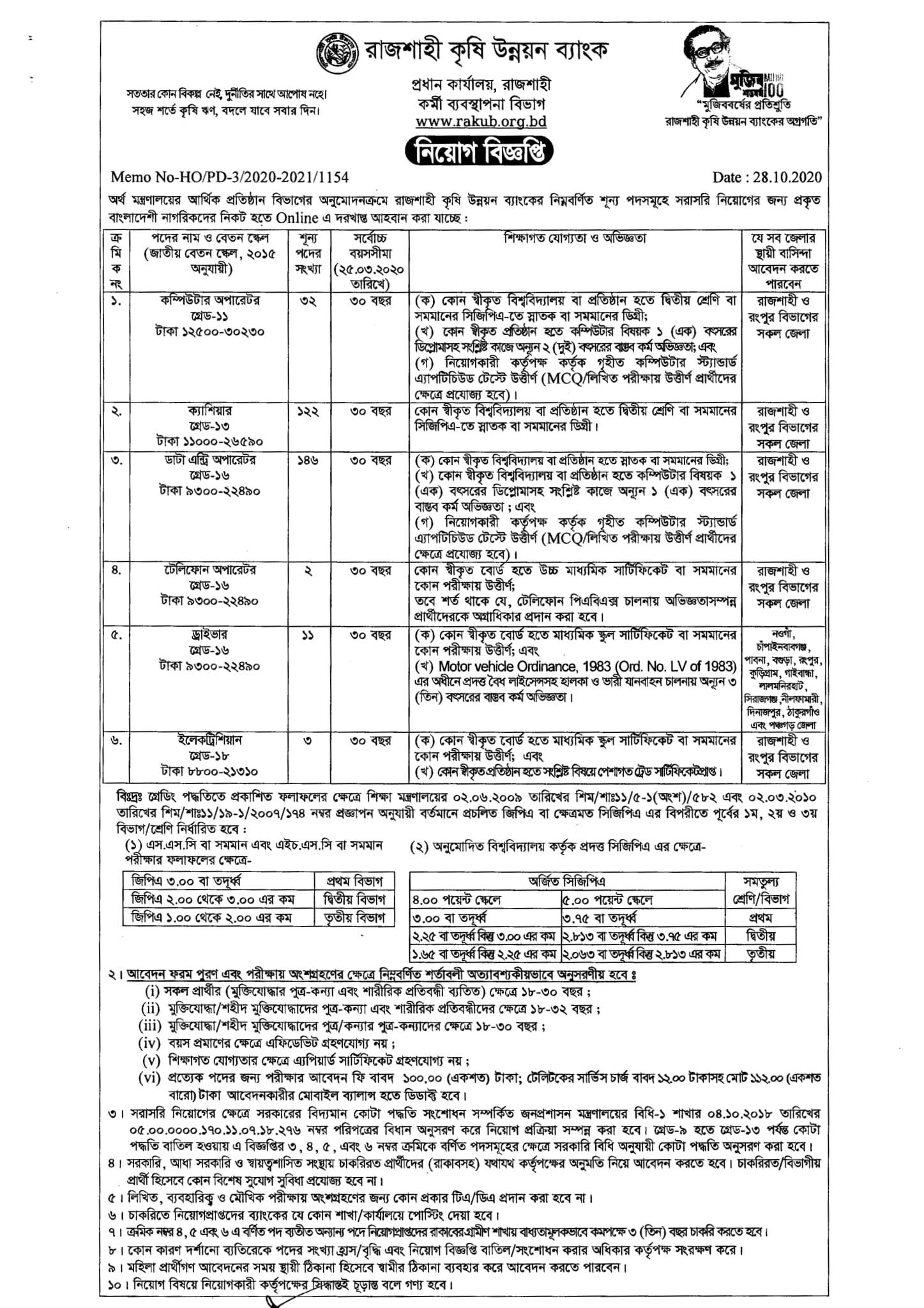 Rajshahi-Krishi-Unnayan-Bank-job-circular-2020-learninghomebd-01
