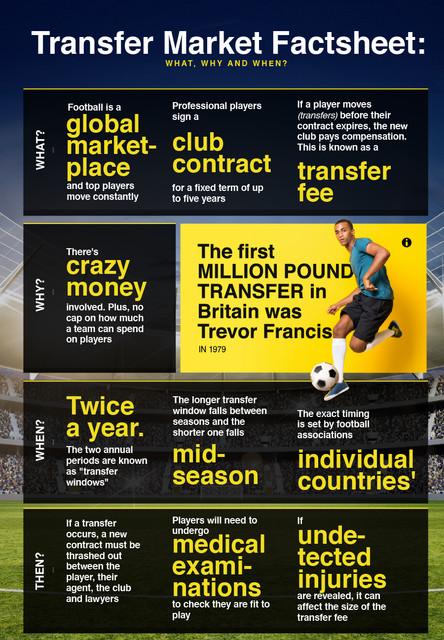 transfer-market-factsheet