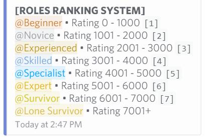 Custom rating role config