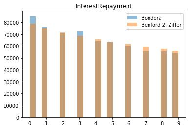 Interest-Repayment-2d