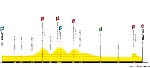 tour-de-france-2019-stage-7
