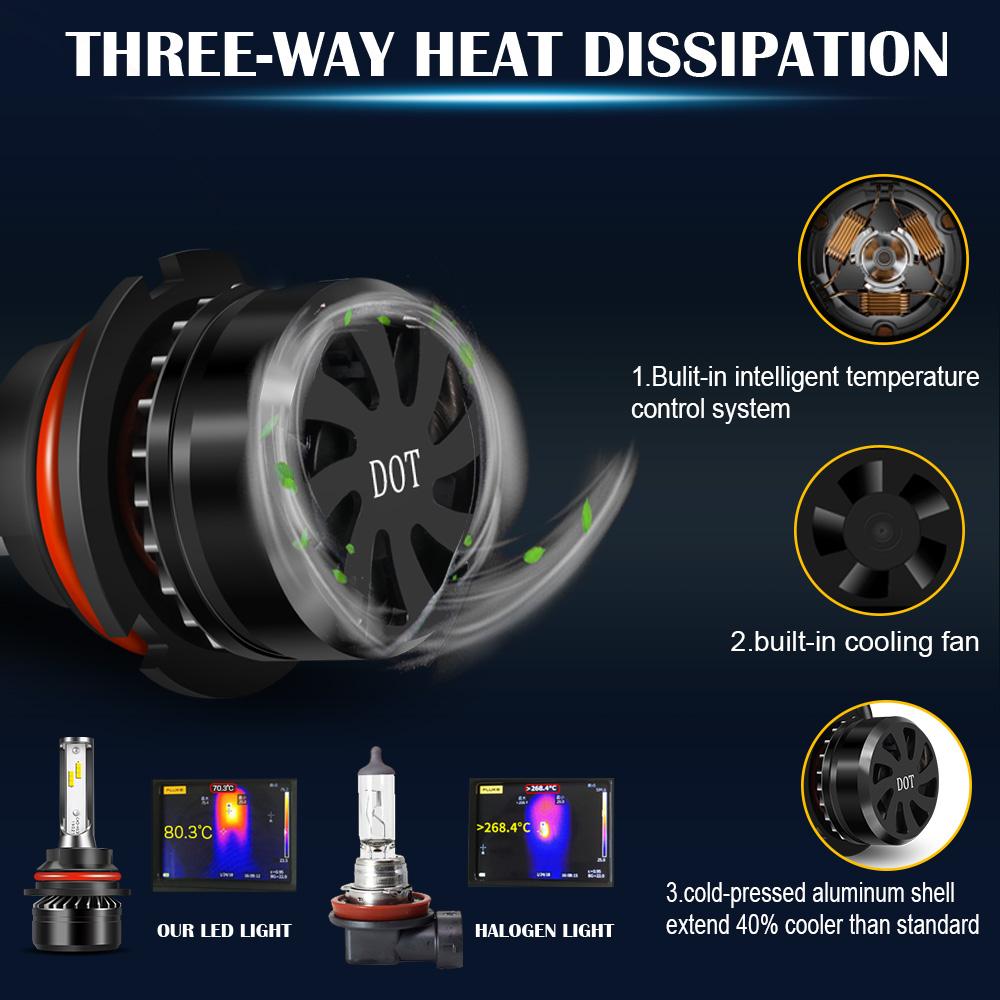 Super Bright 60W 9004 LED Headlight Bulbs Hi//Lo Beam Conversion Driving Lamp BDW