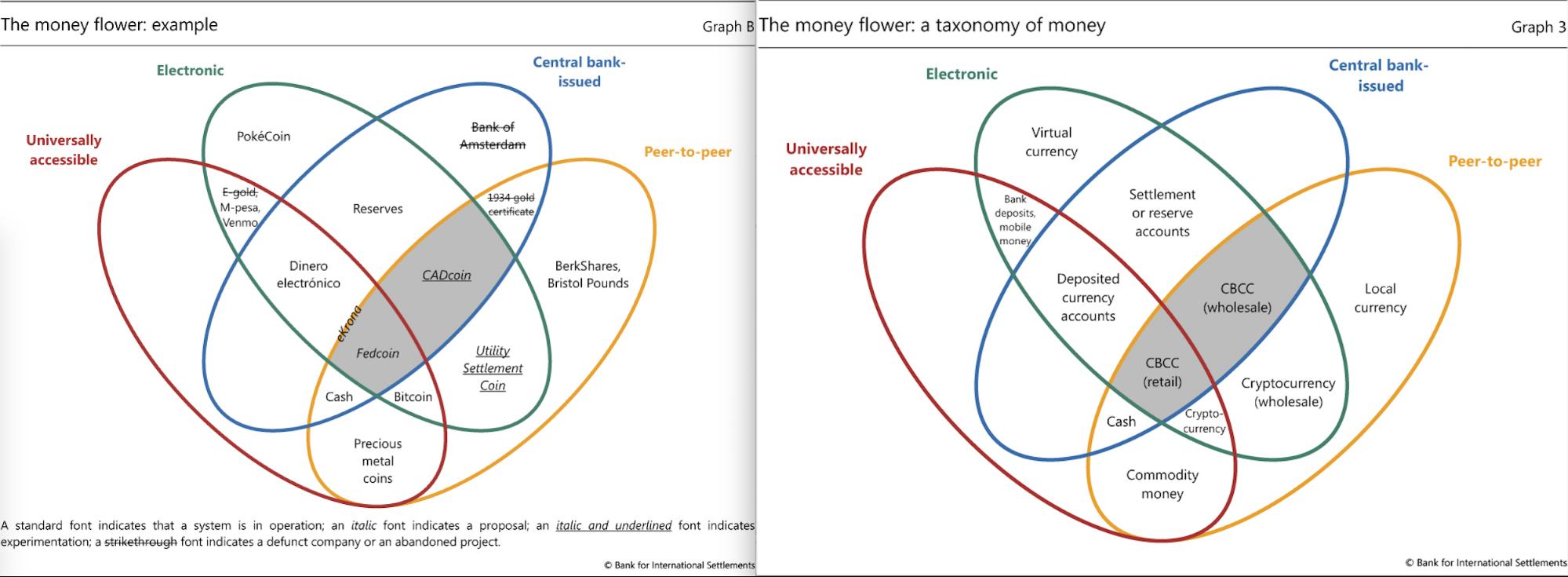 money-flower-graphic