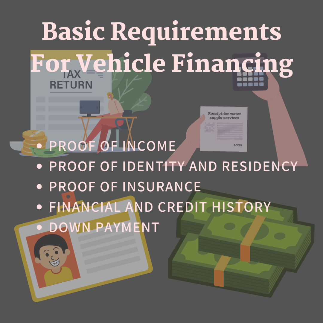Proof-of-Income-Proof-of-Identity-and-Residency-Proof-of-Insurance-Financial-and-Credit-History-Down