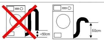 Схема подключения стиральной машины к воде