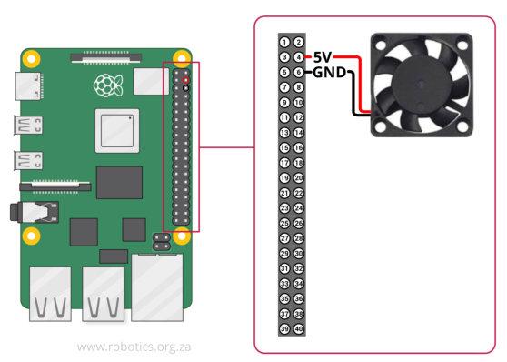 PI4-8-GB-PRO-KIT-FAN2