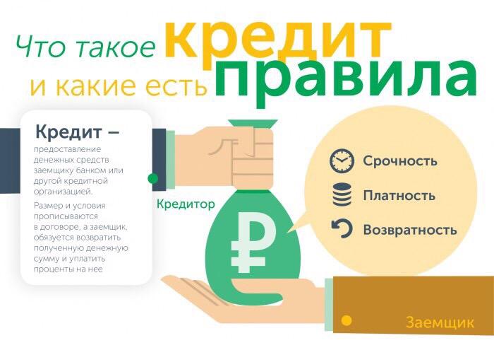 Как узнать долг по кредиту каспий банк
