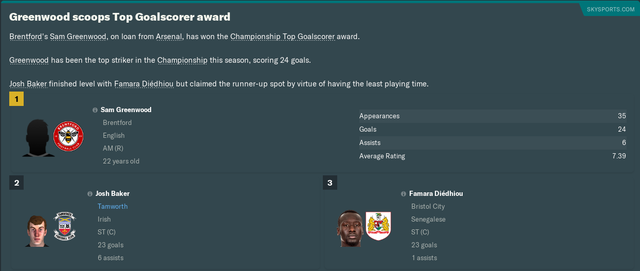 Top-Goalscorer-Award.png