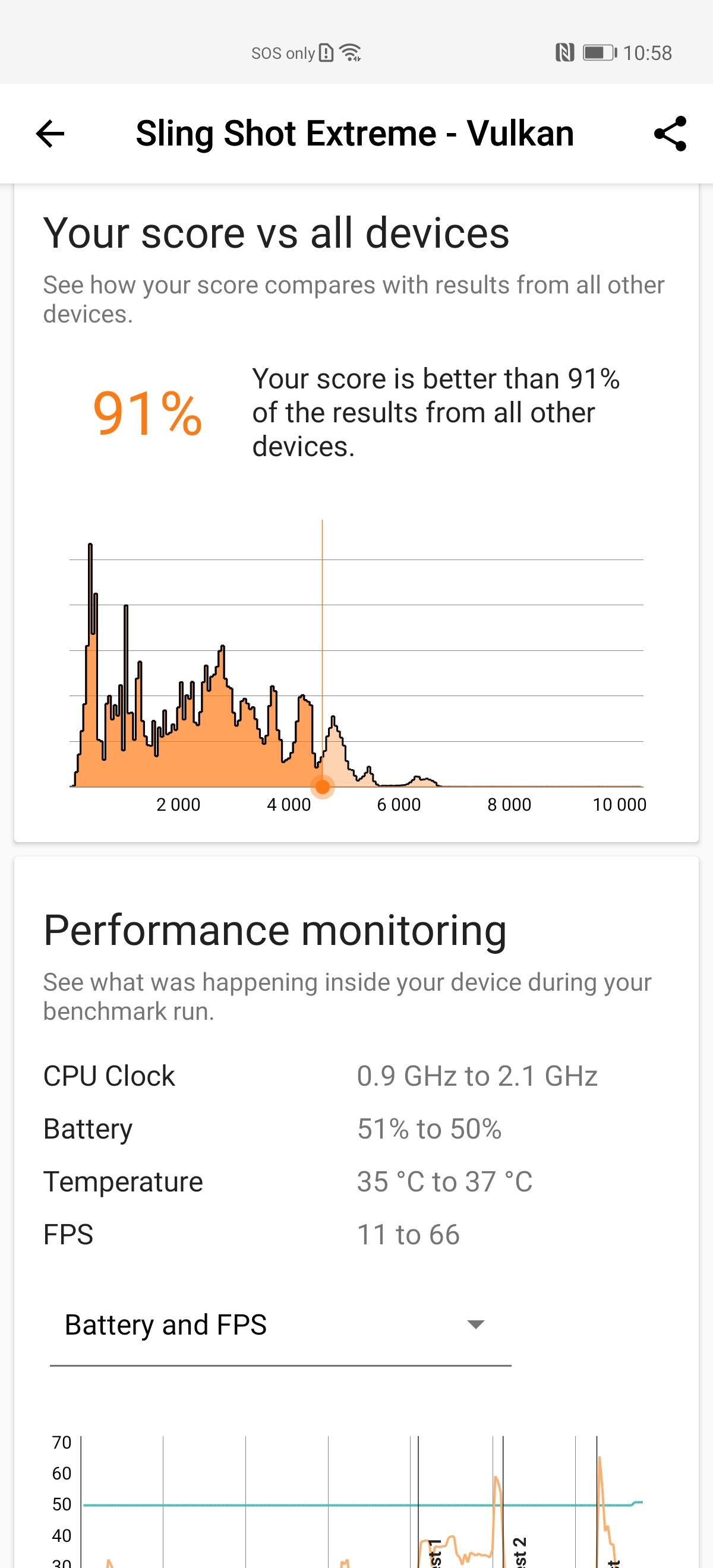 Screenshot-20200512-225808-com-futuremark-dmandroid-application