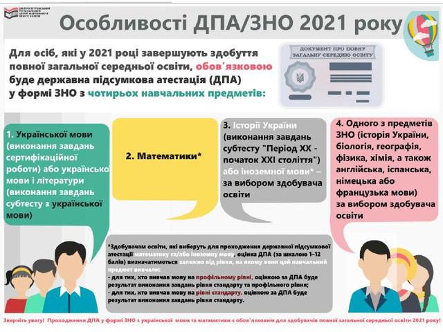 zno2021-13