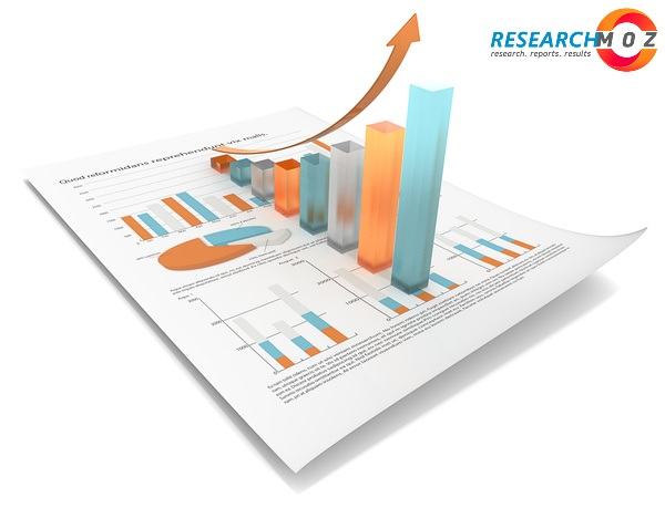 Sales Analytics Software Market Research Report