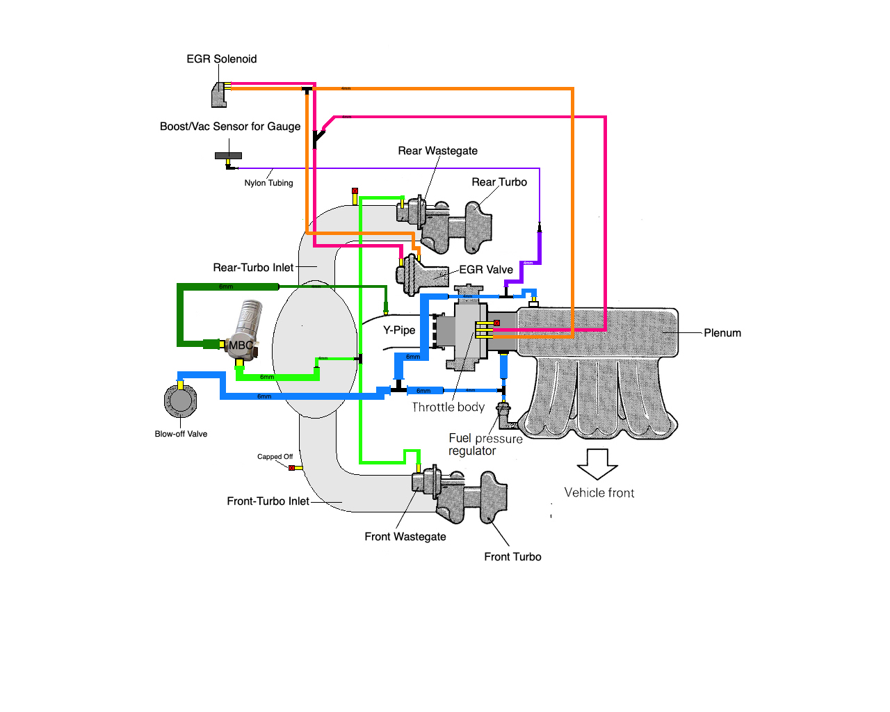 Vacuum Reduction W   Egr Help