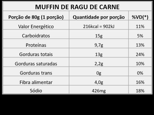 MUFFIN-DE-RAGU-DE-CARNE