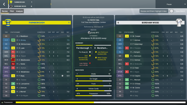 Farnborough v Boreham Wood Match Review