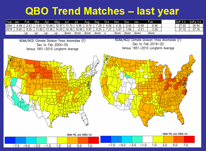 QBO-Trend-Matches-2.png