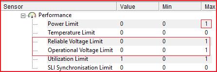 Question - RTX 2080 Ti - Performance Limit - HWMonitor | Tom's