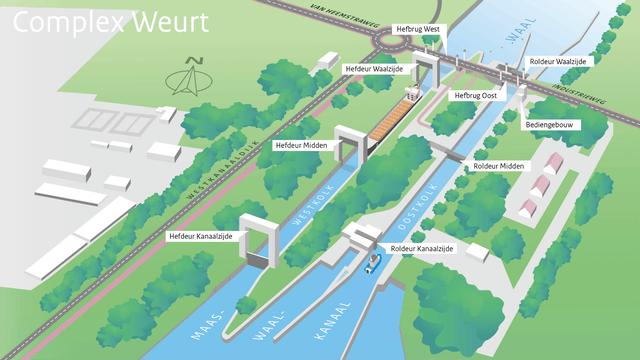 sluiscomplex-weurt-maas-waalkanaal-tcm26-281511