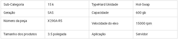 i.ibb.co/cgw4Q8b/Disco-R-gido-600-GB-de-Servidor-3-5-SAS-HDD-X290-A-R5.jpg