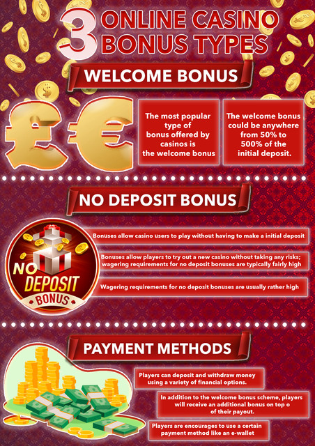 Casinos-not-on-Gamstop-Infographic