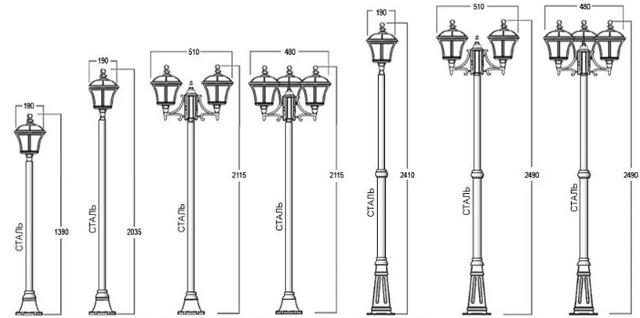 уличный led светильники