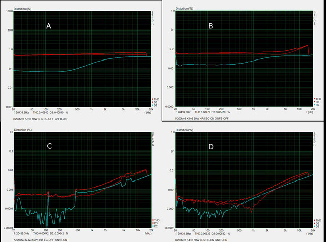 K200v3 K4v3 50 W 4 R5 STEPS CHART