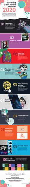 99designs-2020-graphic-design-trends